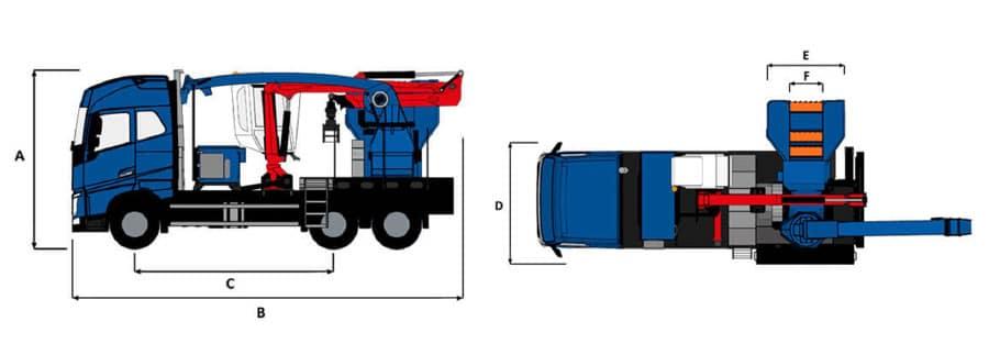 Astilladora móvil Bruks 806.2 PT Truck planos